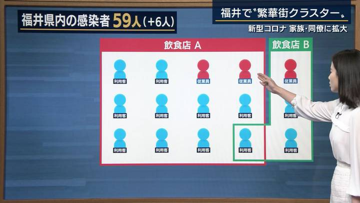 2020年04月06日森川夕貴の画像14枚目