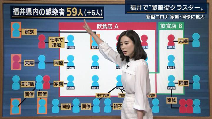 2020年04月06日森川夕貴の画像16枚目