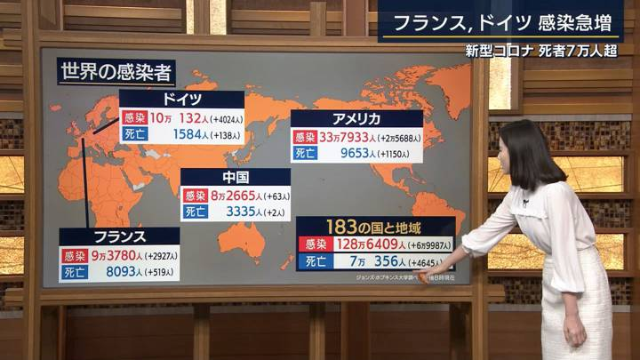 2020年04月06日森川夕貴の画像20枚目