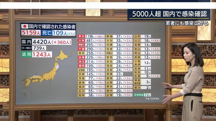 2020年04月07日森川夕貴の画像12枚目