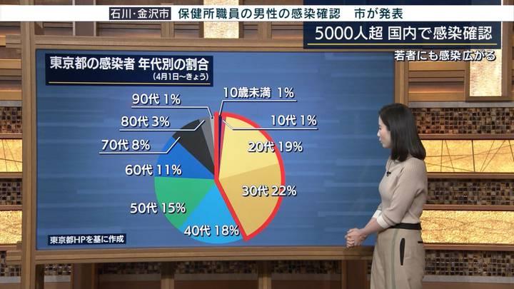 2020年04月07日森川夕貴の画像23枚目