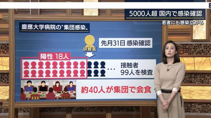 2020年04月07日森川夕貴の画像32枚目