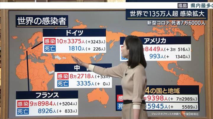 2020年04月07日森川夕貴の画像33枚目