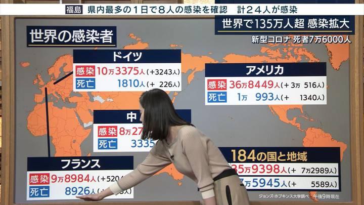 2020年04月07日森川夕貴の画像34枚目