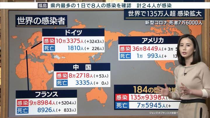 2020年04月07日森川夕貴の画像36枚目