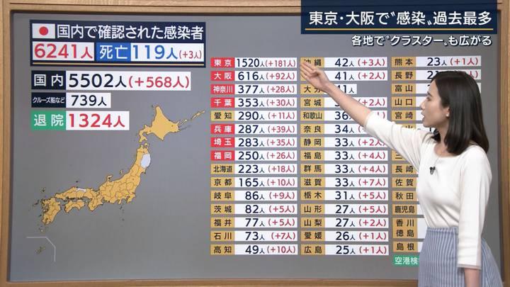 2020年04月09日森川夕貴の画像10枚目