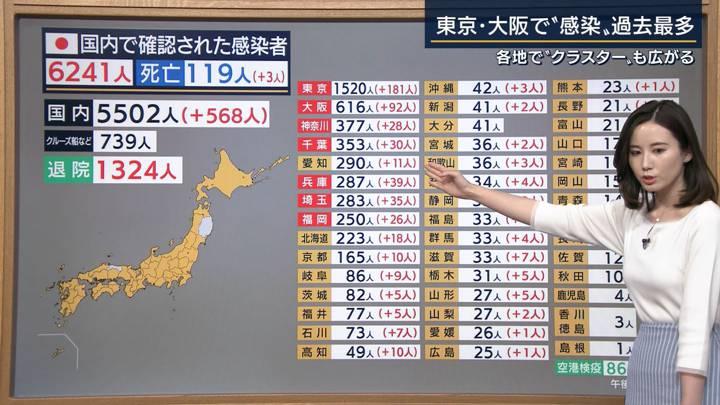 2020年04月09日森川夕貴の画像11枚目