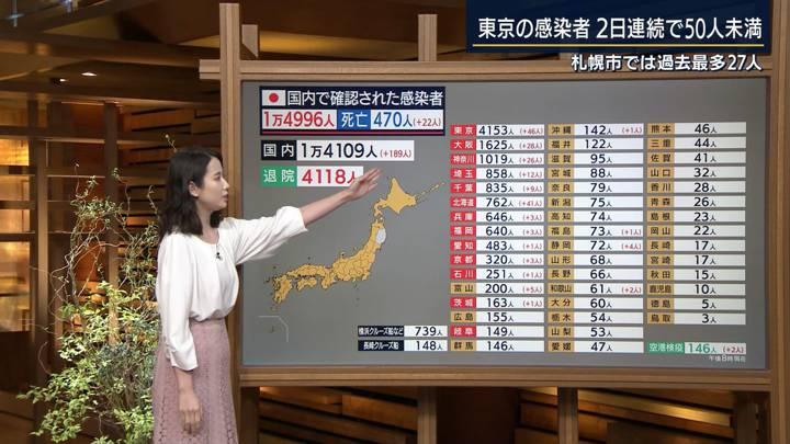 2020年04月30日森川夕貴の画像14枚目