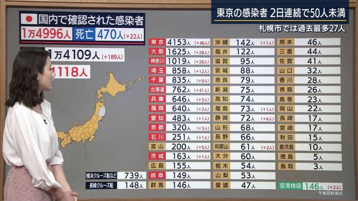 2020年04月30日森川夕貴の画像16枚目