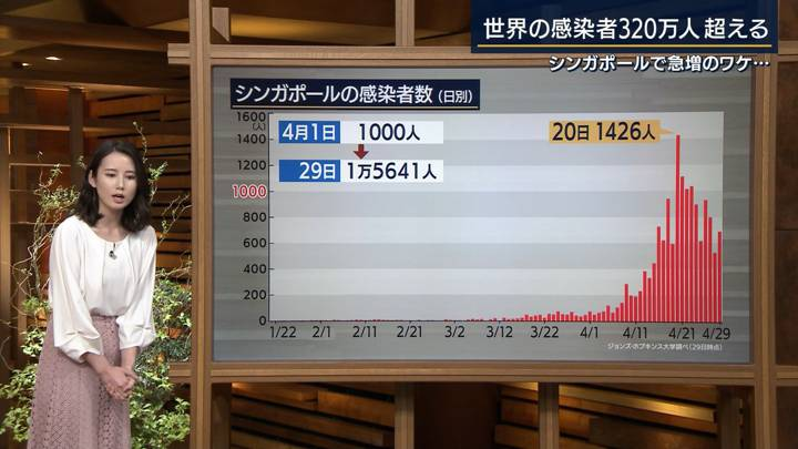 2020年04月30日森川夕貴の画像18枚目
