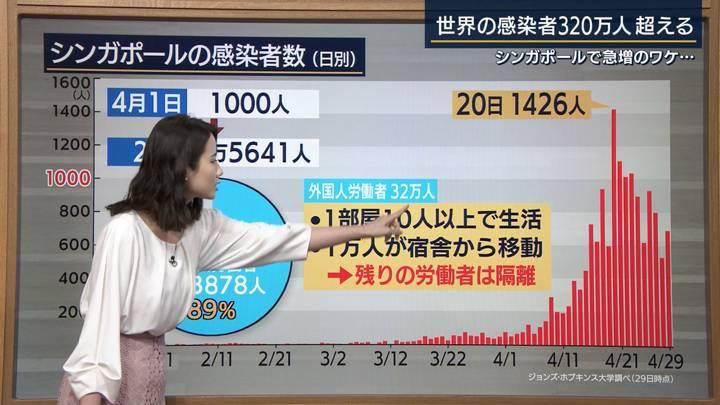 2020年04月30日森川夕貴の画像19枚目