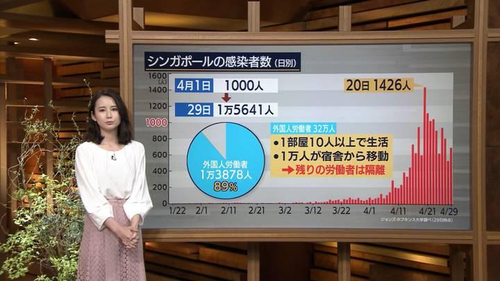 2020年04月30日森川夕貴の画像21枚目