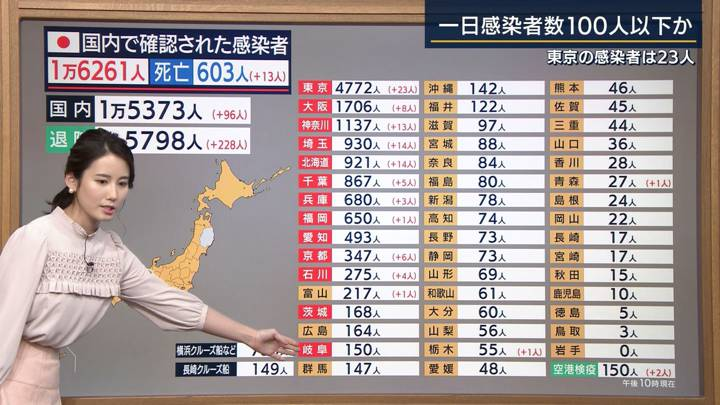 2020年05月07日森川夕貴の画像11枚目
