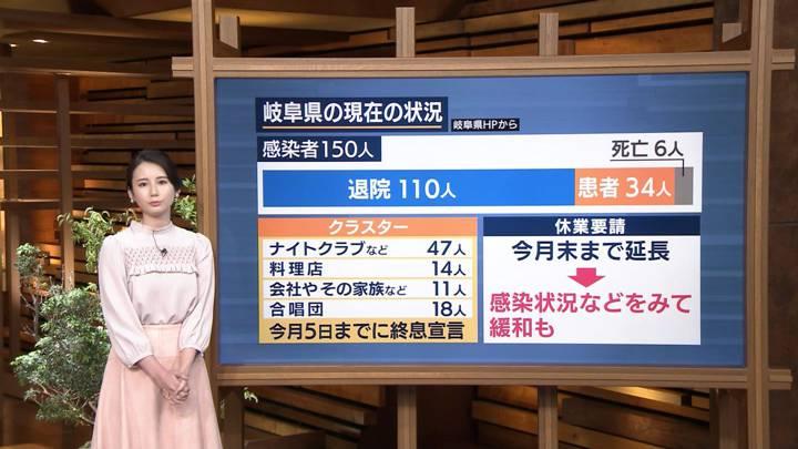 2020年05月07日森川夕貴の画像15枚目