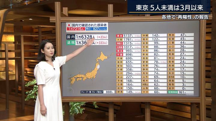 2020年05月22日森川夕貴の画像17枚目