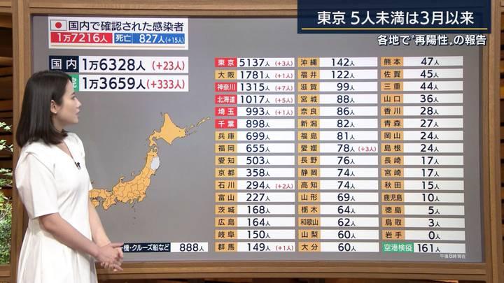2020年05月22日森川夕貴の画像19枚目