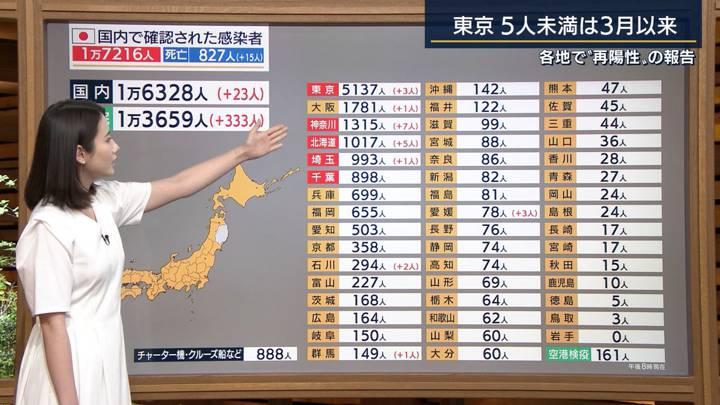 2020年05月22日森川夕貴の画像20枚目