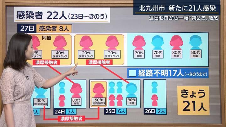 2020年05月28日森川夕貴の画像11枚目