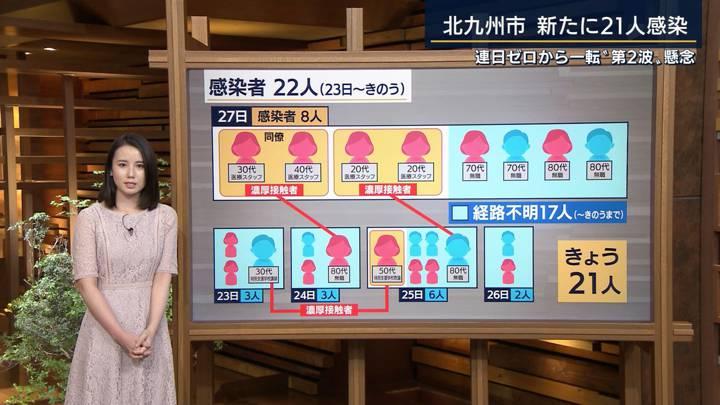 2020年05月28日森川夕貴の画像14枚目