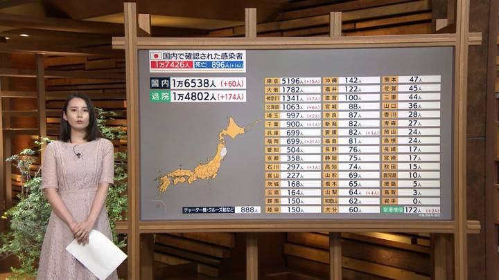 2020年05月28日森川夕貴の画像23枚目
