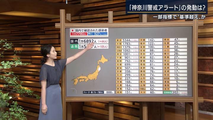 2020年06月05日森川夕貴の画像10枚目