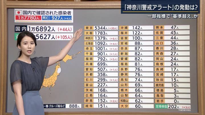 2020年06月05日森川夕貴の画像11枚目