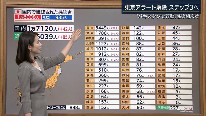 2020年06月11日森川夕貴の画像24枚目