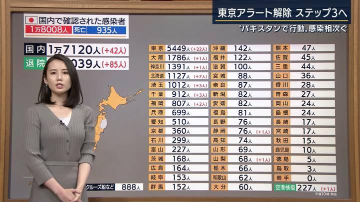 2020年06月11日森川夕貴の画像25枚目