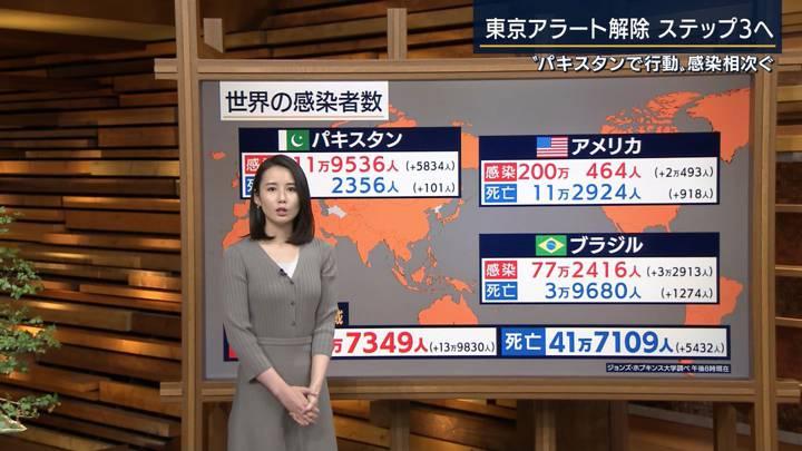 2020年06月11日森川夕貴の画像28枚目