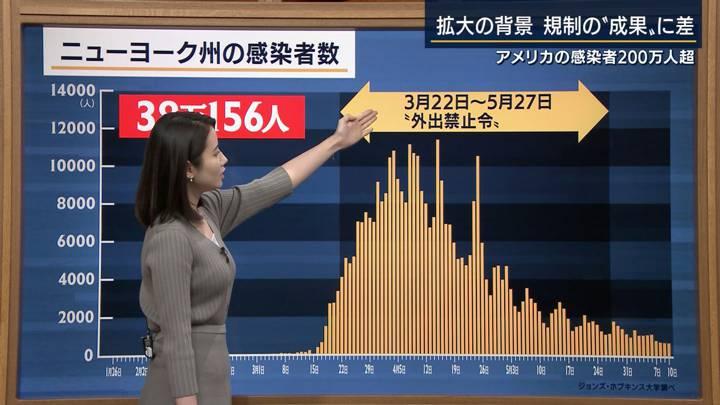 2020年06月11日森川夕貴の画像30枚目
