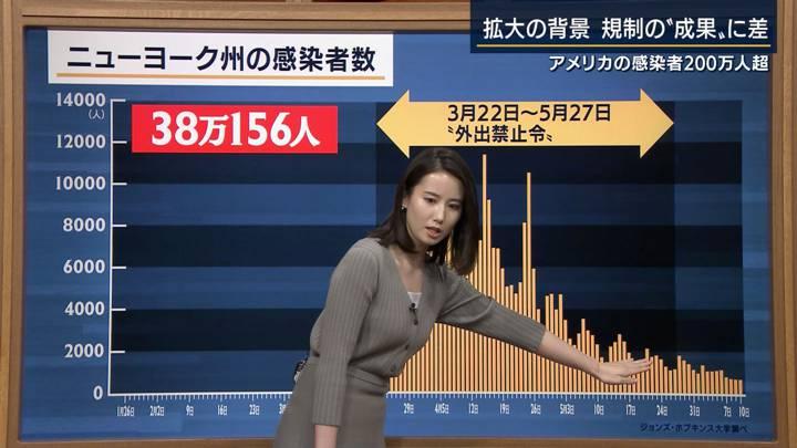 2020年06月11日森川夕貴の画像31枚目