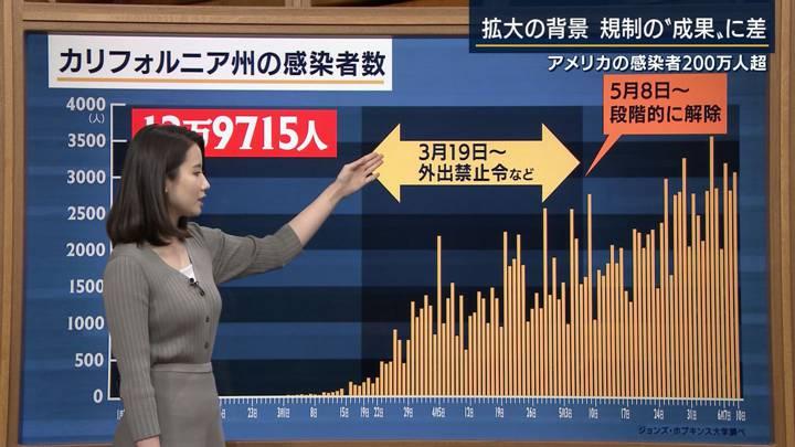 2020年06月11日森川夕貴の画像34枚目