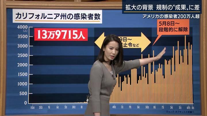 2020年06月11日森川夕貴の画像35枚目