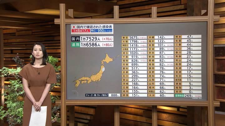 2020年06月18日森川夕貴の画像13枚目
