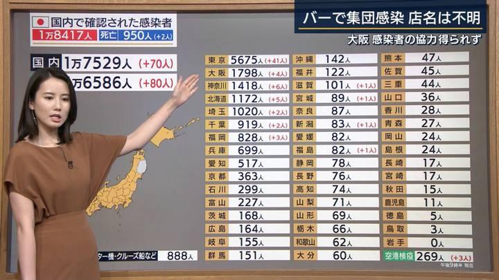 2020年06月18日森川夕貴の画像14枚目