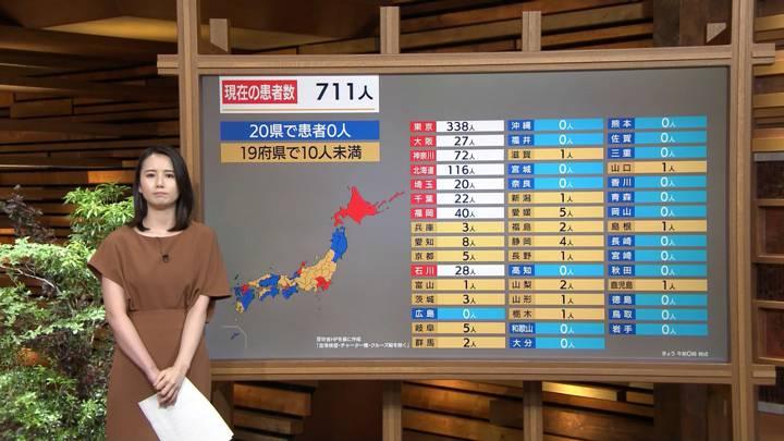 2020年06月18日森川夕貴の画像15枚目