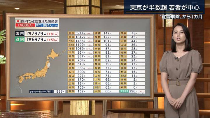 2020年06月25日森川夕貴の画像08枚目