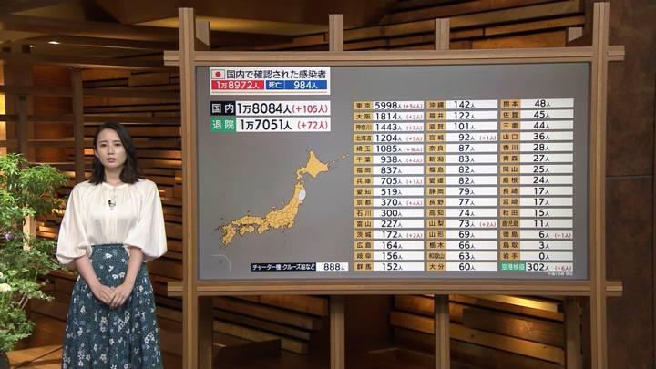 2020年06月26日森川夕貴の画像17枚目