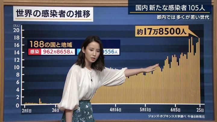 2020年06月26日森川夕貴の画像21枚目