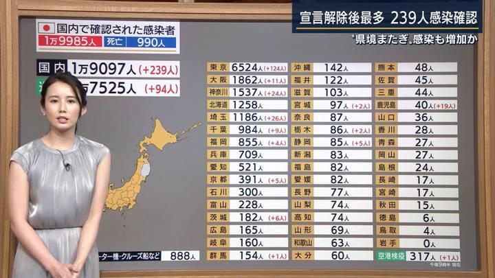 2020年07月03日森川夕貴の画像14枚目