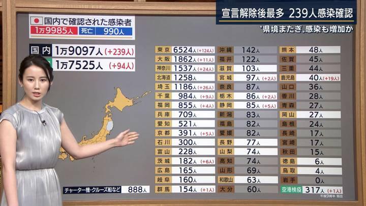 2020年07月03日森川夕貴の画像15枚目