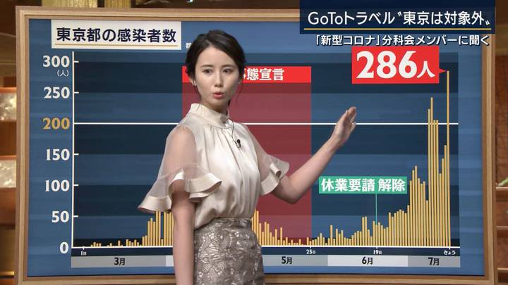 2020年07月16日森川夕貴の画像14枚目