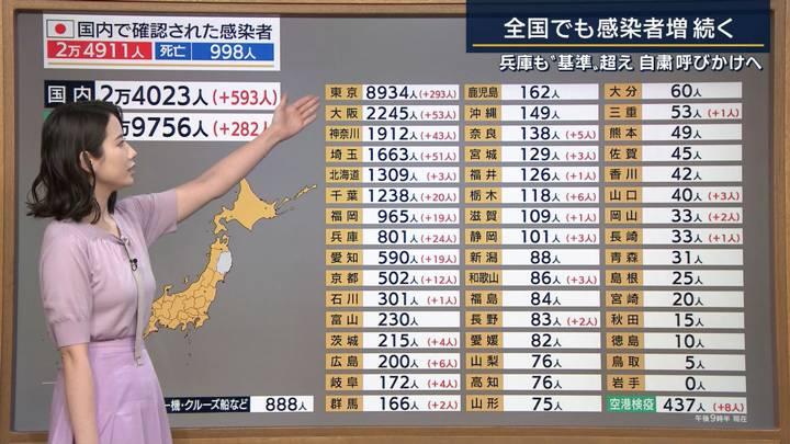 2020年07月17日森川夕貴の画像09枚目