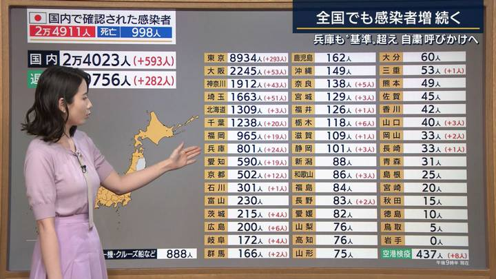 2020年07月17日森川夕貴の画像11枚目