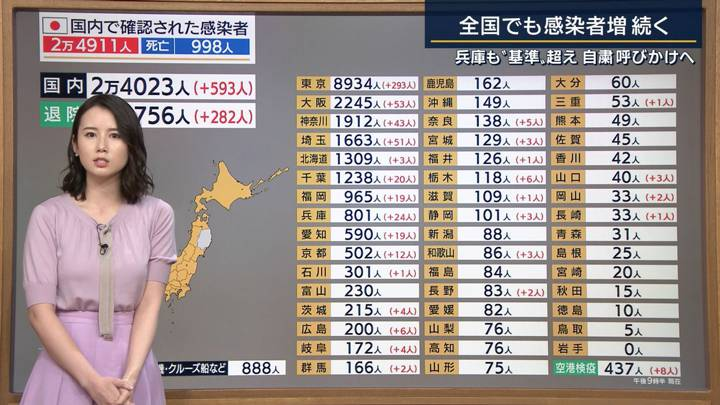 2020年07月17日森川夕貴の画像12枚目