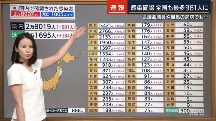 2020年07月23日森川夕貴の画像09枚目