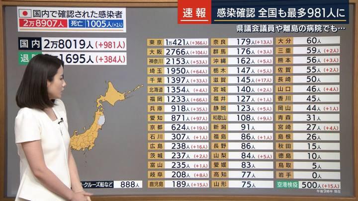 2020年07月23日森川夕貴の画像10枚目