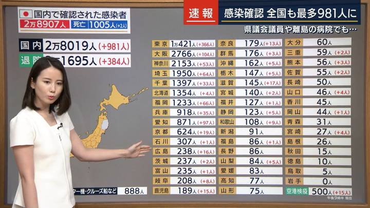 2020年07月23日森川夕貴の画像11枚目