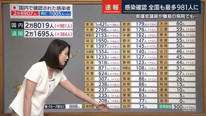 2020年07月23日森川夕貴の画像12枚目