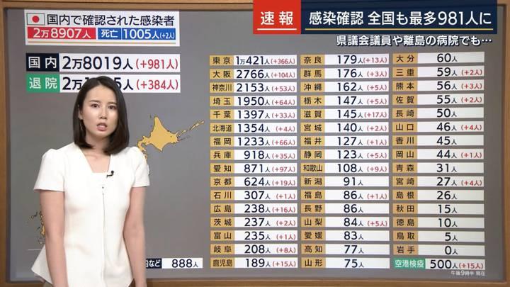2020年07月23日森川夕貴の画像13枚目
